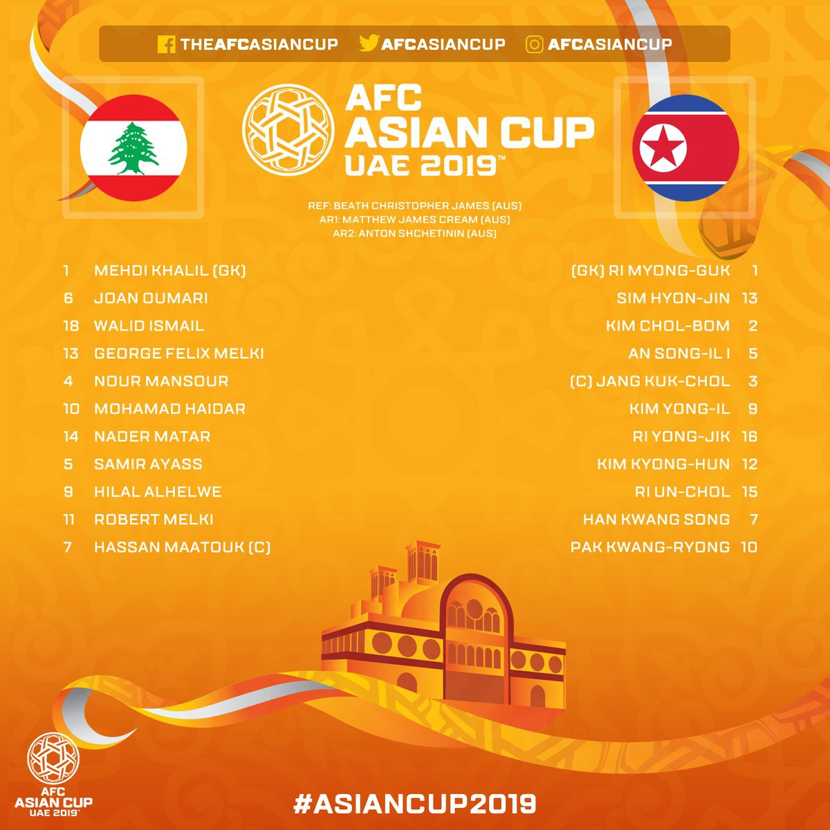 Lebanon 4-1 CHDCND Triều Tiên: Lebanon mất tấm vé đi tiếp vào tay tuyển Việt Nam vì hai chiếc thẻ vàng - Ảnh 2.