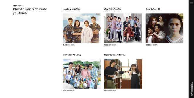 Wechoice Awards 2018: Loạt phim truyền hình Việt hot nhất năm kè sát nhau kịch tính ngay chặng đua nước rút - Ảnh 1.