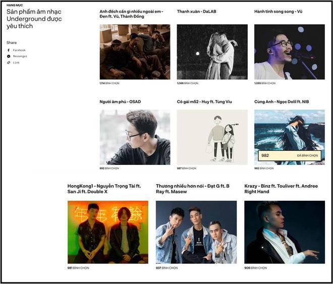 WeChoice Awards 2018: Danh sách đề cử chính thức toàn những cái tên hot nhất Vbiz! - Ảnh 4.