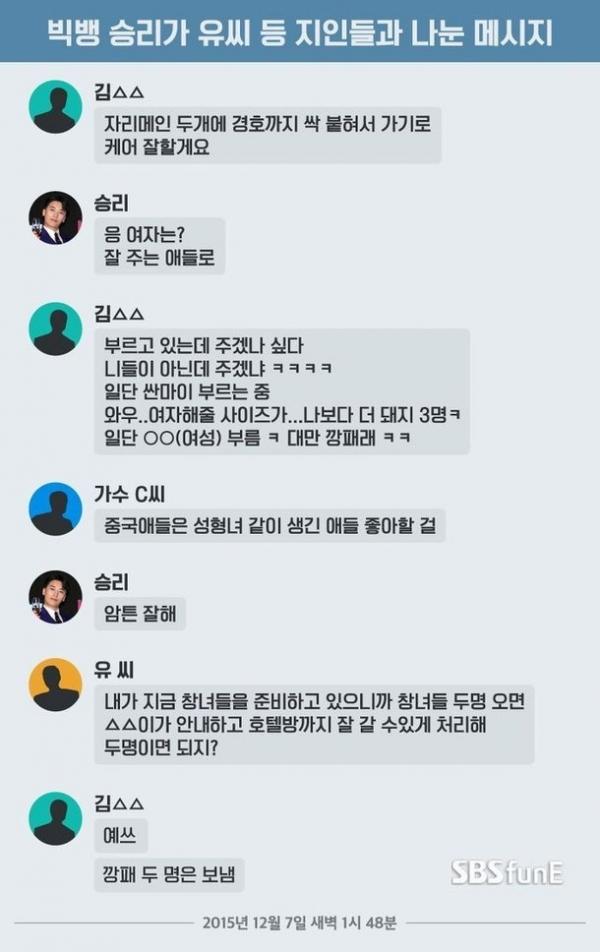 SBS công bố bằng chứng Seungri cung cấp gái mại dâm cho khách