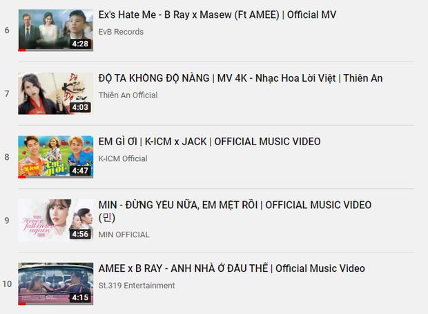 10 MV thịnh hành nhất Youtube Việt Nam 2019: Jack & K-ICM vượt Sơn Tùng M-TP, Hương Ly nắm tay Hậu Hoàng thống trị mặt trận riêng - Ảnh 2.