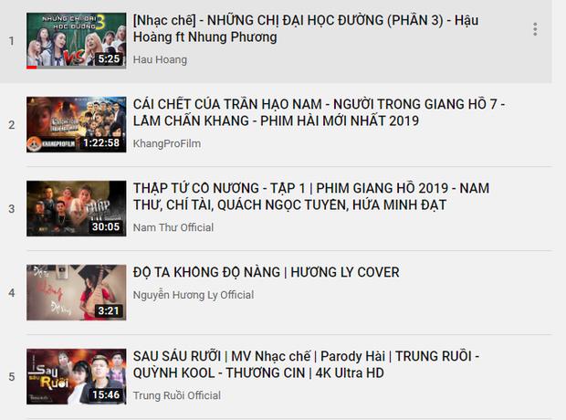 10 MV thịnh hành nhất Youtube Việt Nam 2019: Jack & K-ICM vượt Sơn Tùng M-TP, Hương Ly nắm tay Hậu Hoàng thống trị mặt trận riêng - Ảnh 5.