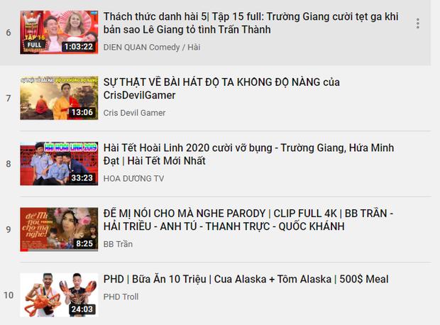 10 MV thịnh hành nhất Youtube Việt Nam 2019: Jack & K-ICM vượt Sơn Tùng M-TP, Hương Ly nắm tay Hậu Hoàng thống trị mặt trận riêng - Ảnh 6.