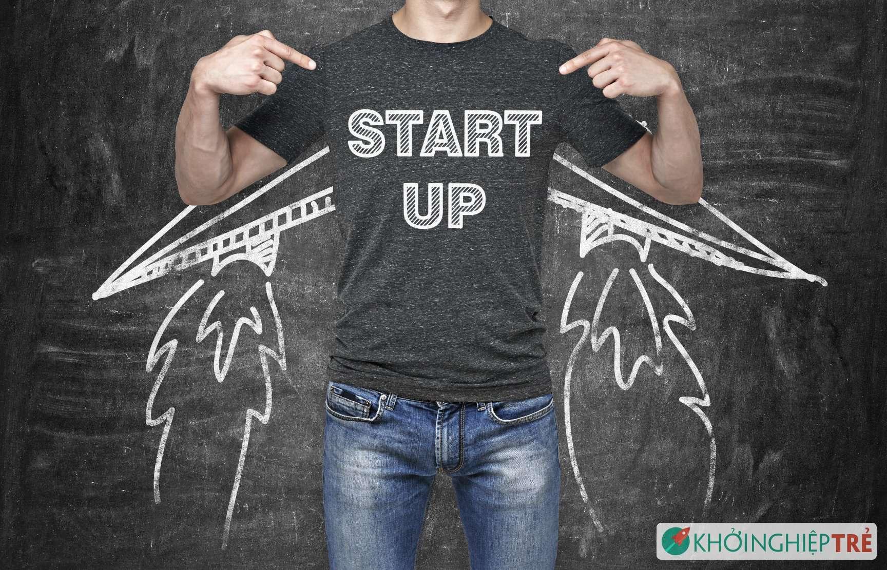 Để bắt đầu khởi nghiệp kinh doanh, cần chuẩn bị gì? 03